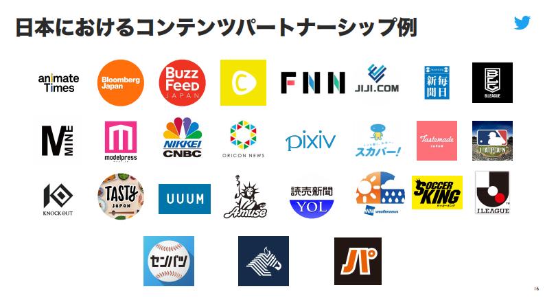 図:日本におけるコンテンツパートナーシップ例