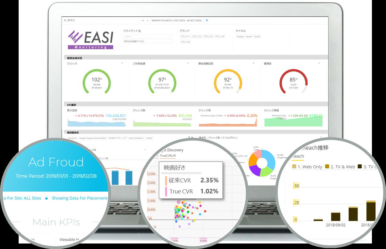 EASI™ Monitoringのオンラインレポートのイメージ図