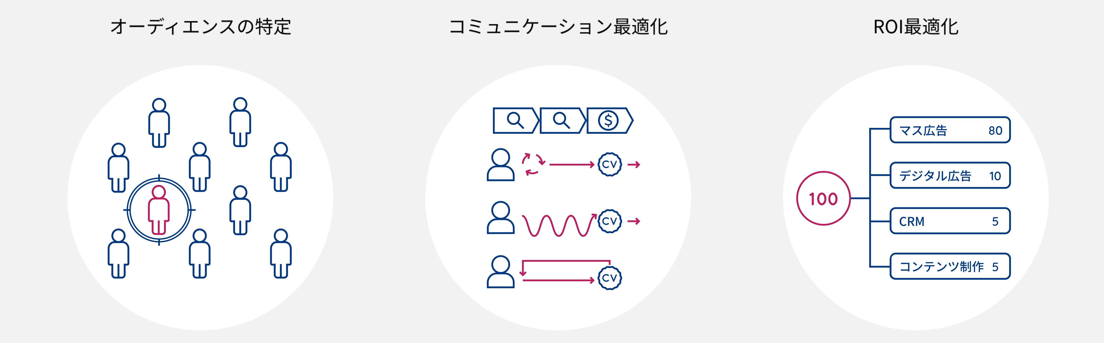 PAAM サービスイメージ画像