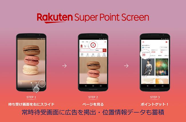 図:Rakuten Super Point Screen