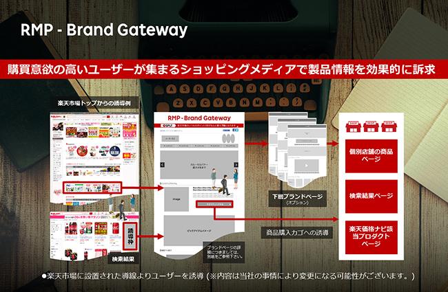 図:RMP - Brand Gateway