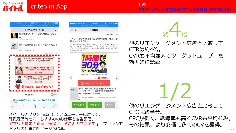 ディップ社資料「Criteo in App」