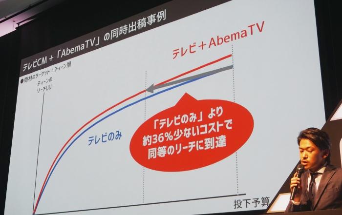 写真:スライド「テレビCMとの同時出稿事例」