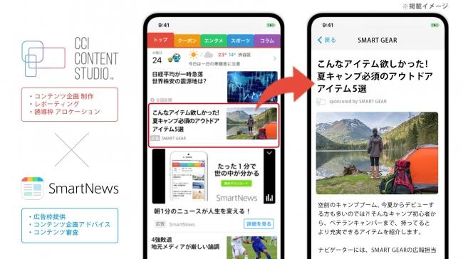 画像:「CCI Content Studio」×「SmartNews」