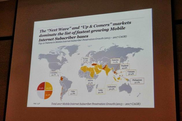 2.Growing Mobile Market
