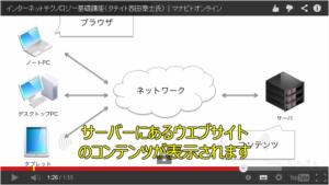Video_「インターネットテクノロジー基礎」講座