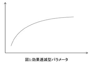imj-3_図1