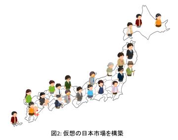 imj-3_図2