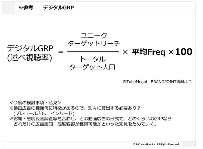 DigitalGRP