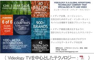 Videology TVを中心としたテクノロジー