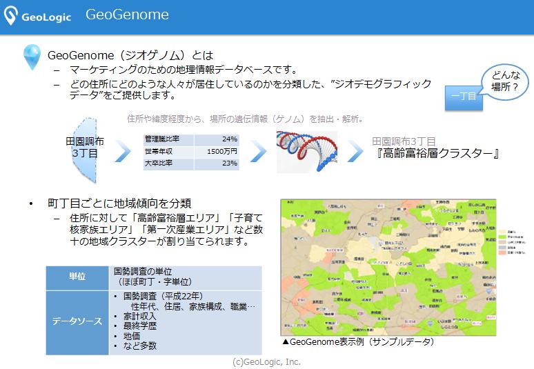 GeoGenomeとは