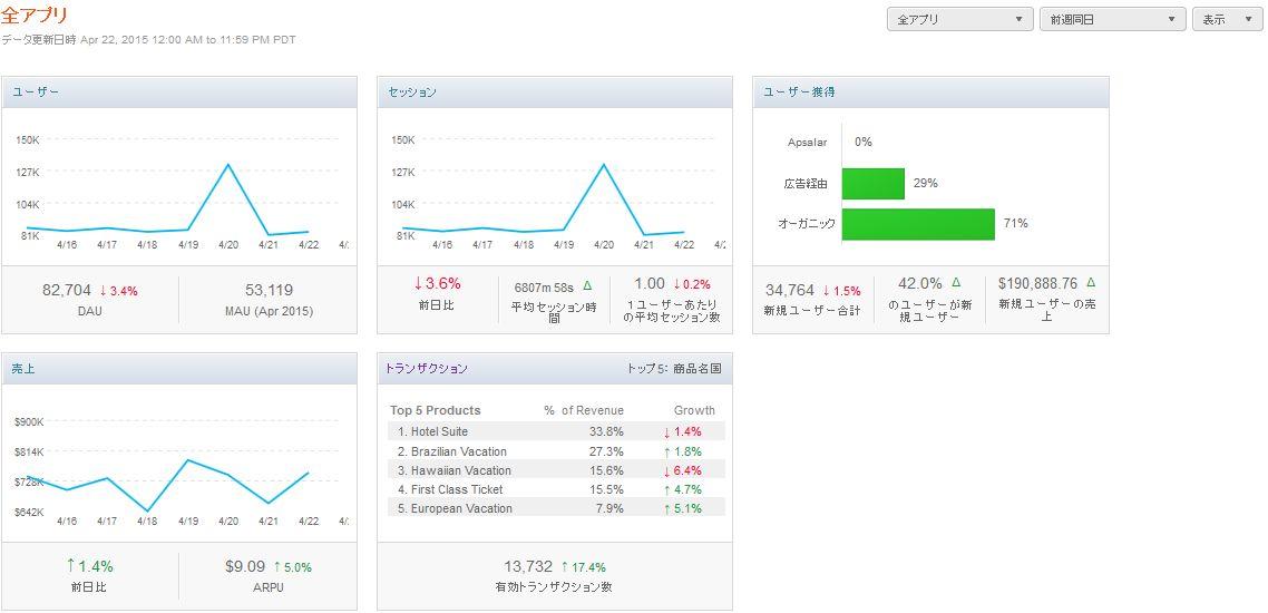 1_Apsalarの日本語版ダッシュボード画面