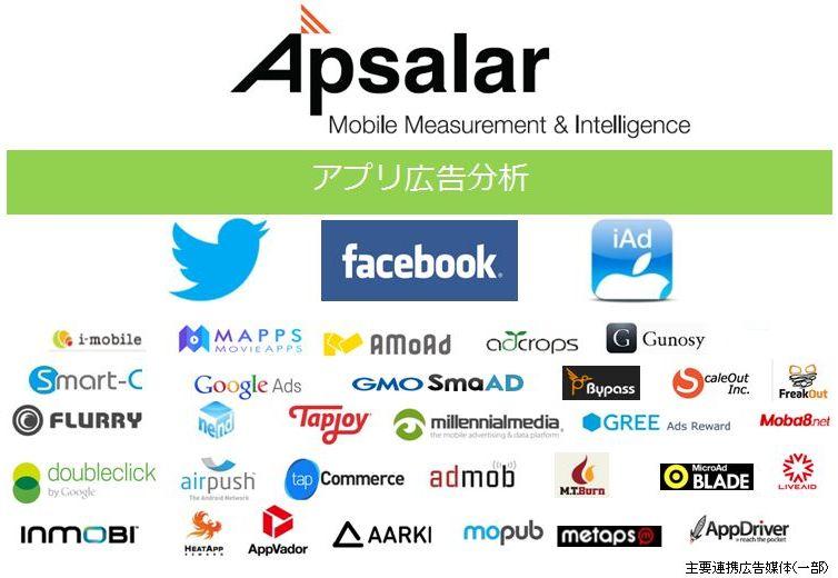 3_アプリ広告分析