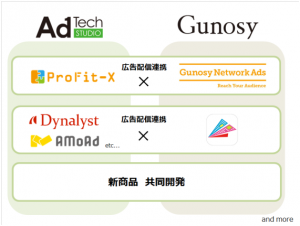adtech+gunosy無題
