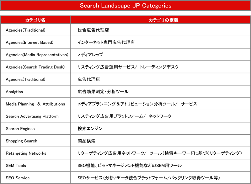 CategoryDefinition_Search2015