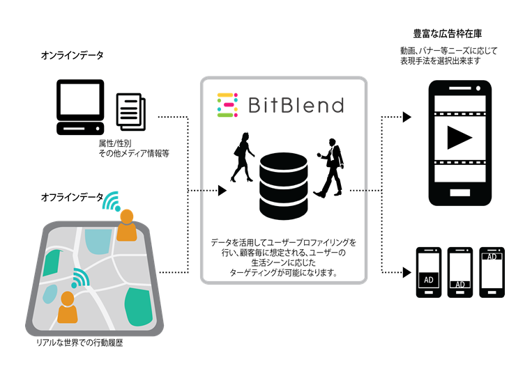 BitBlend-2