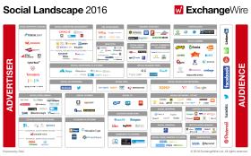 Social Landscape_2016_ExchangeWireJapan_Updated021216