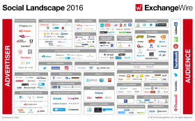 Social Landscape2016_ExchangeWireJapan_Updated052316