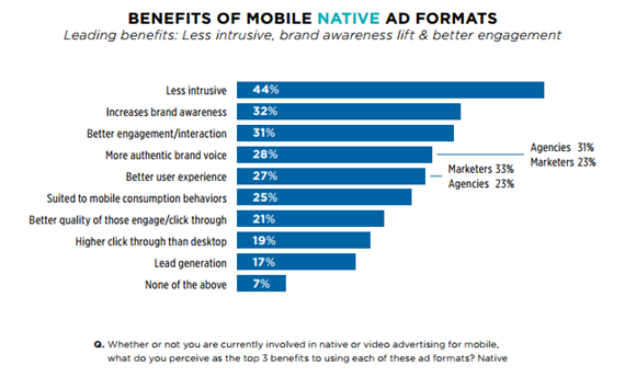 MOBILE NATIVE AD
