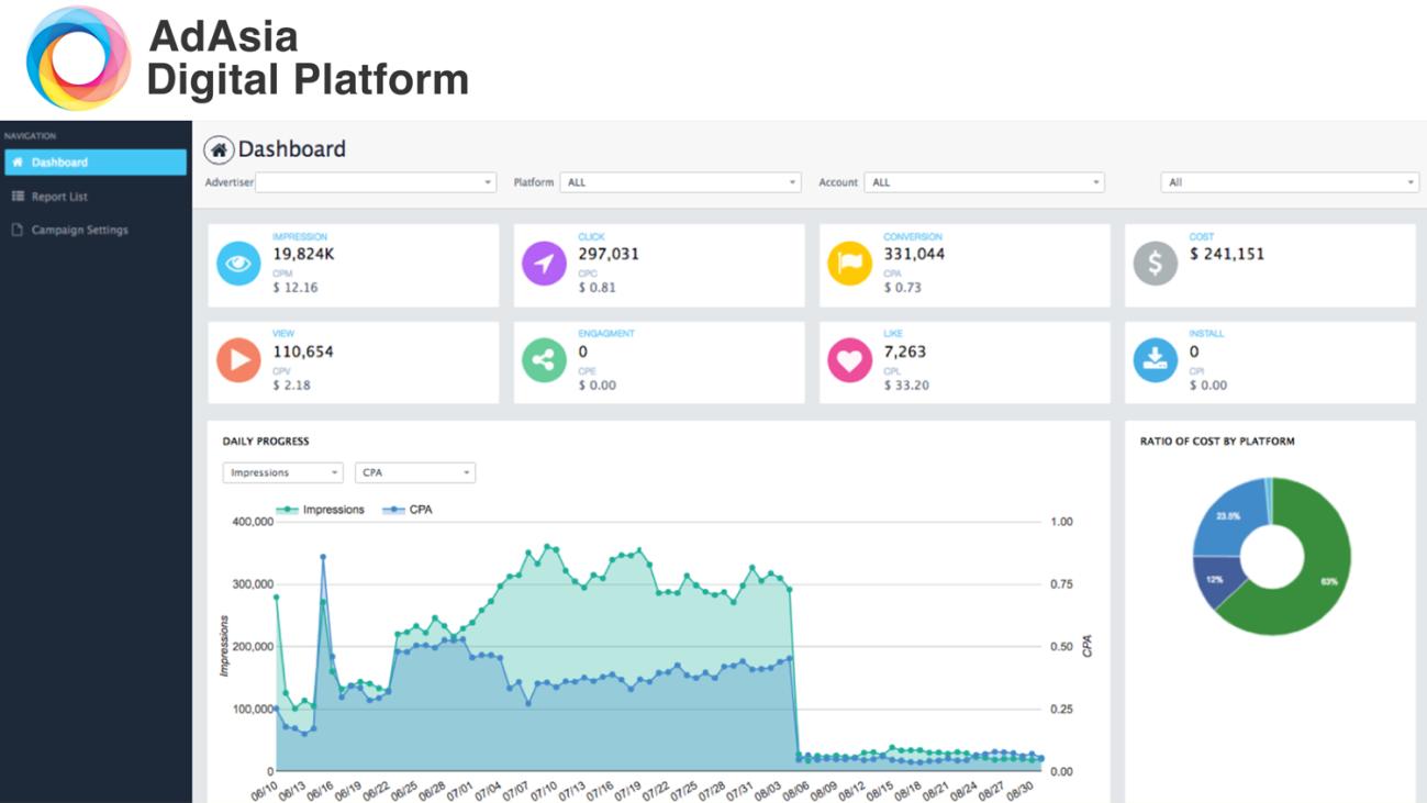図:AdAsia_Digital-Platform