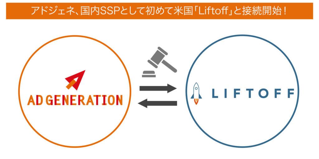 図:Supership AD_GENERATION